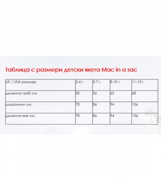 Детско яке MAC IN A SAC Origin Violet